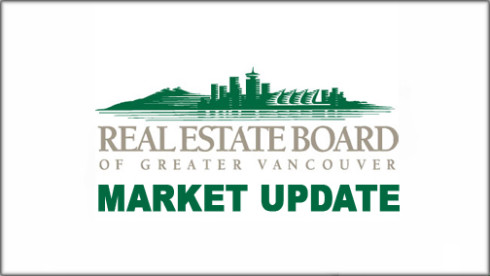 Real Estate Board Market Update